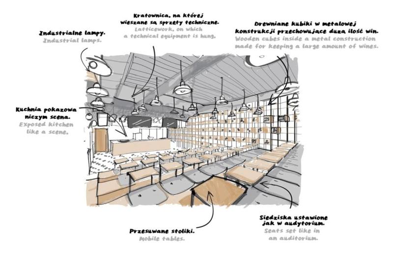 Farutex Culinary Academy by mode:lina
