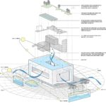 Sustainability Diagram - The SIX Veterans Housing by Brooks + Scarpa