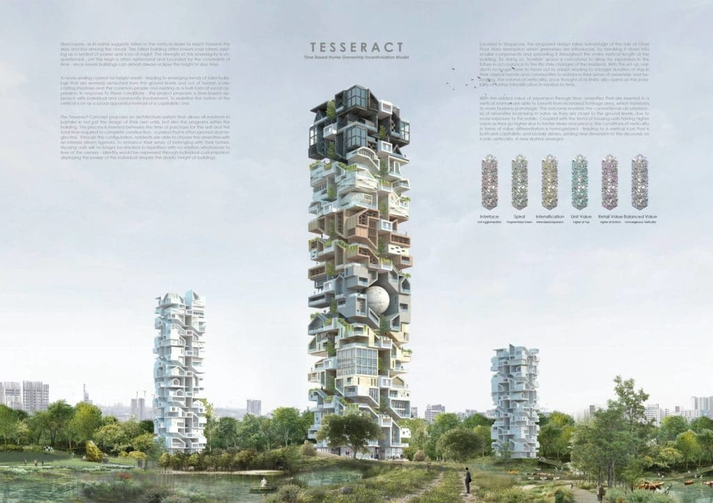 Tesseract: Time Based Home Ownership Incentivisation Model  (Singapore)