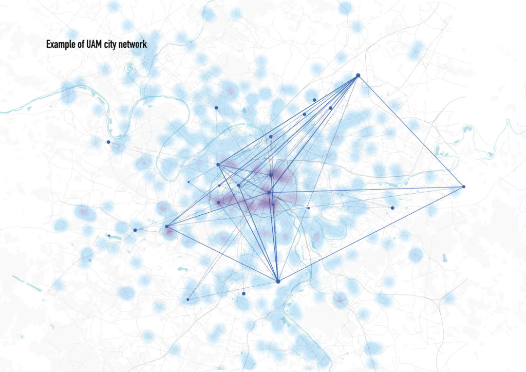 Example of UAM City Network