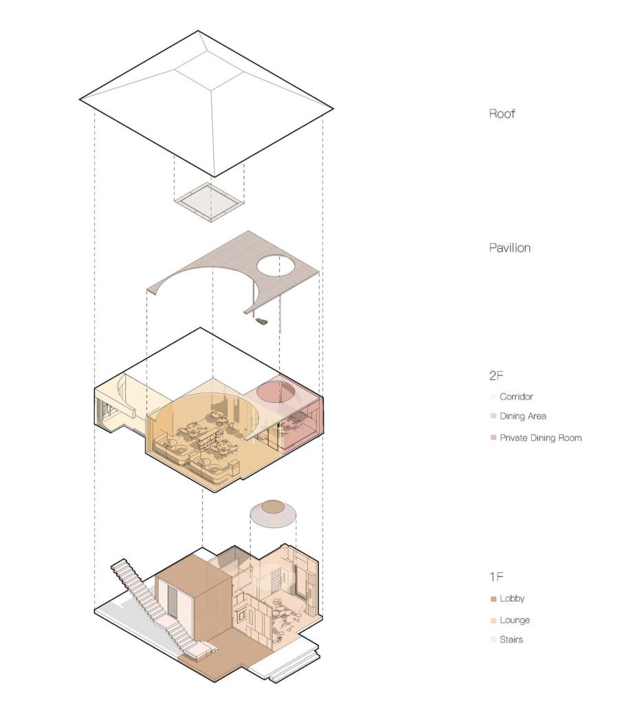 Axono metrical diagram