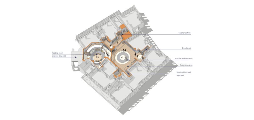 Axonometrical View